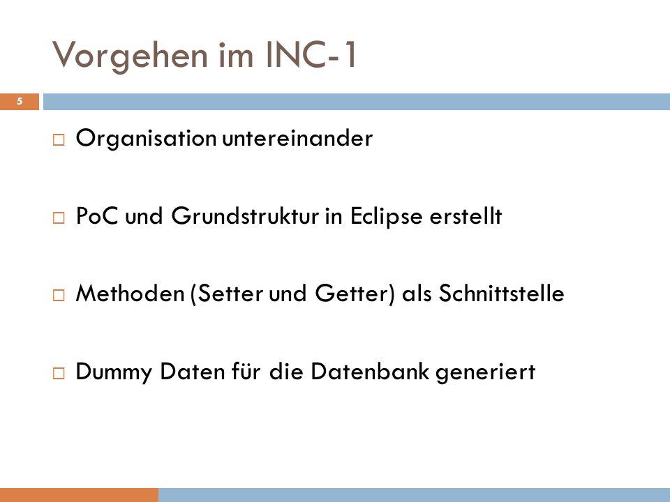 Vorgehen im INC-1 Organisation untereinander PoC und Grundstruktur in Eclipse erstellt Methoden (Setter und Getter) als Schnittstelle Dummy Daten für