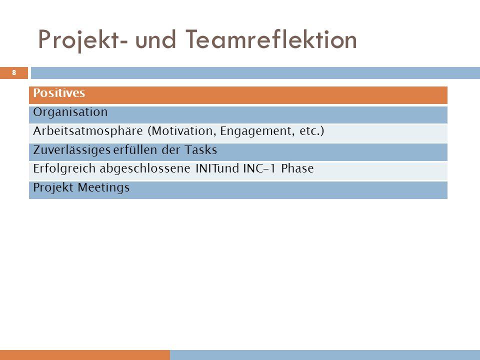 Projekt- und Teamreflektion Negatives(mögliche) Verbesserung ProtokollDokumentenvorlage Struktur TeamwebseiteNeugestaltung EntwicklungsumgebungHandbuch, Tutorial DokumentationJavadoc,allgemein verbesserte Dokumentation 9