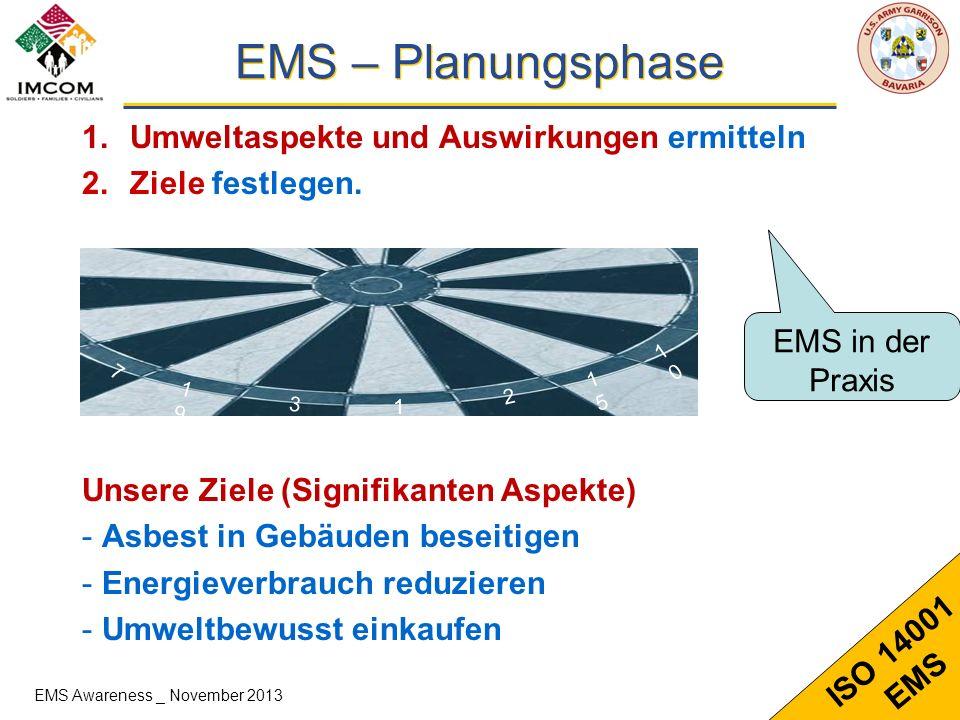 8 ISO 14001 EMS EMS – Planungsphase 1.Umweltaspekte und Auswirkungen ermitteln 2.Ziele festlegen. Unsere Ziele (Signifikanten Aspekte) - Asbest in Geb