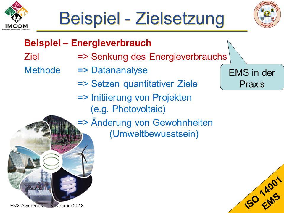 9 ISO 14001 EMS Beispiel - Zielsetzung Beispiel – Energieverbrauch Ziel=> Senkung des Energieverbrauchs Methode => Datananalyse => Setzen quantitative