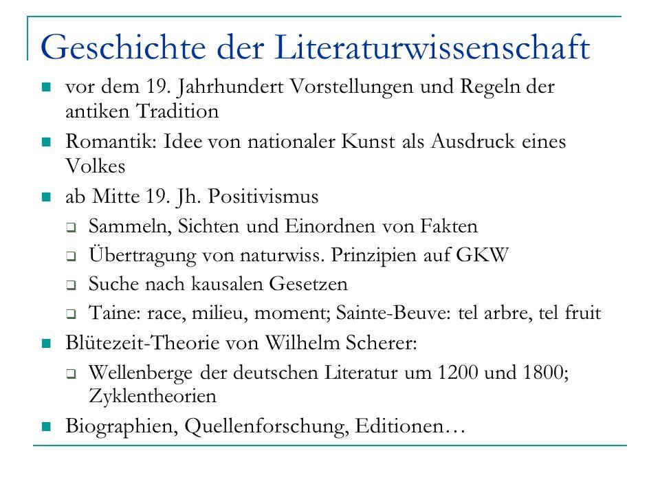 Geschichte der Literaturwissenschaft vor dem 19. Jahrhundert Vorstellungen und Regeln der antiken Tradition Romantik: Idee von nationaler Kunst als Au