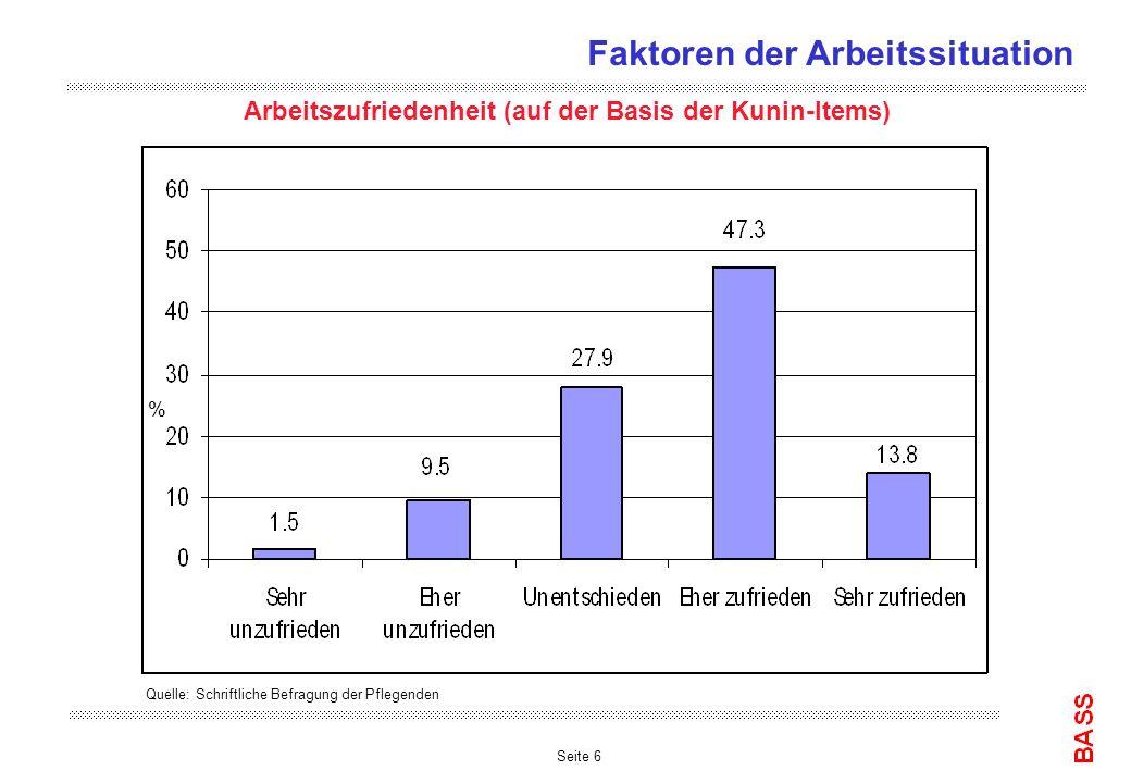 Seite 17 Entlöhnung Lohnzufriedenheit Übrige lohnbezogene Aussagen Faktoren der Arbeitssituation