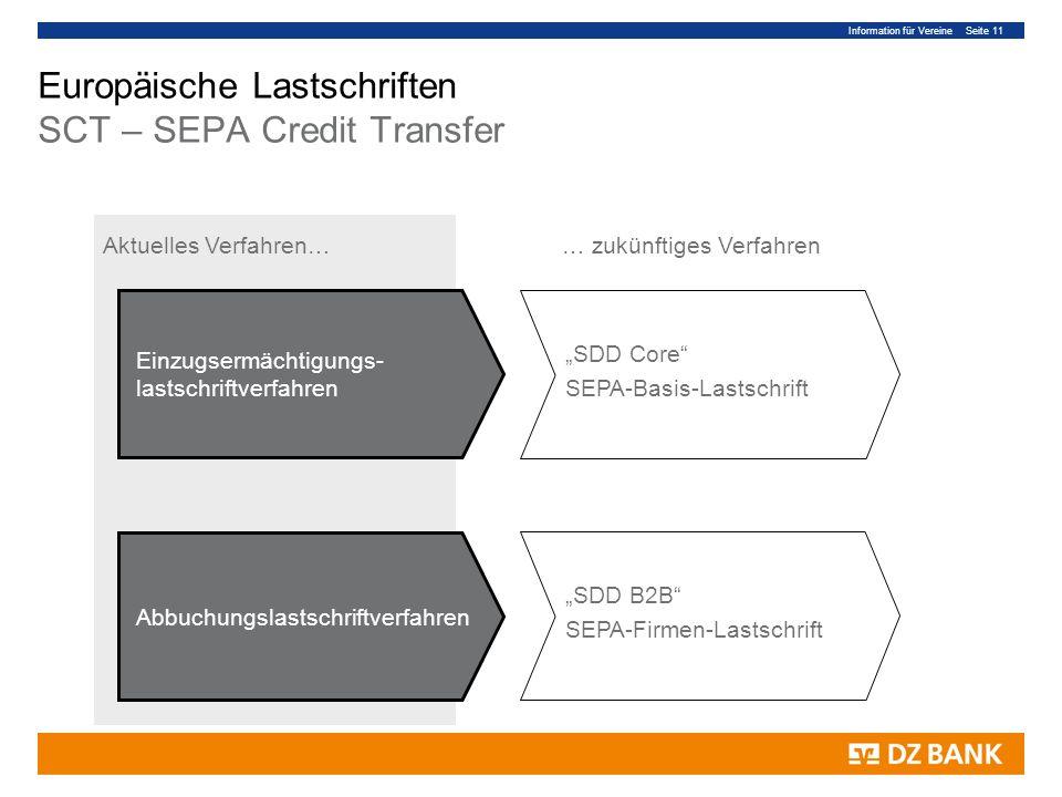 Information für Vereine Seite 11 Europäische Lastschriften SCT – SEPA Credit Transfer Einzugsermächtigungs- lastschriftverfahren SDD Core SEPA-Basis-Lastschrift Aktuelles Verfahren… Abbuchungslastschriftverfahren SDD B2B SEPA-Firmen-Lastschrift … zukünftiges Verfahren