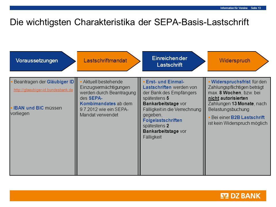 Information für Vereine Seite 13 Die wichtigsten Charakteristika der SEPA-Basis-Lastschrift Voraussetzungen IBAN und BIC müssen vorliegen http://glaeubiger-id.bundesbank.de Lastschriftmandat Beantragen der Gläubiger ID Widerspruchsfrist für den Zahlungspflichtigen beträgt max.