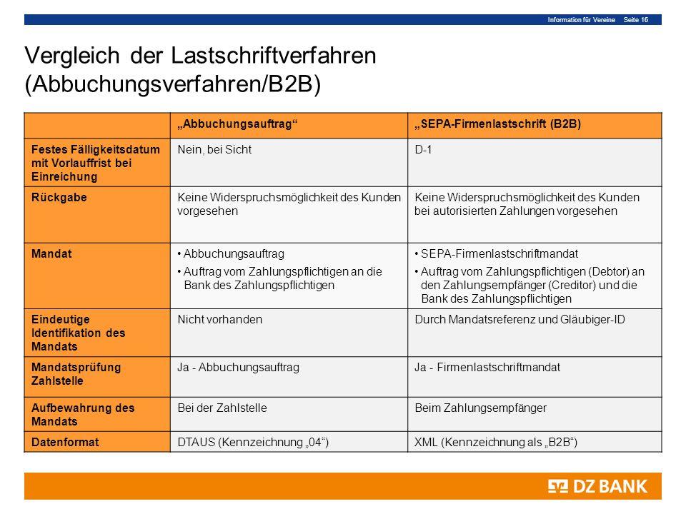 Information für Vereine Seite 16 Vergleich der Lastschriftverfahren (Abbuchungsverfahren/B2B) AbbuchungsauftragSEPA-Firmenlastschrift (B2B) Festes Fäl
