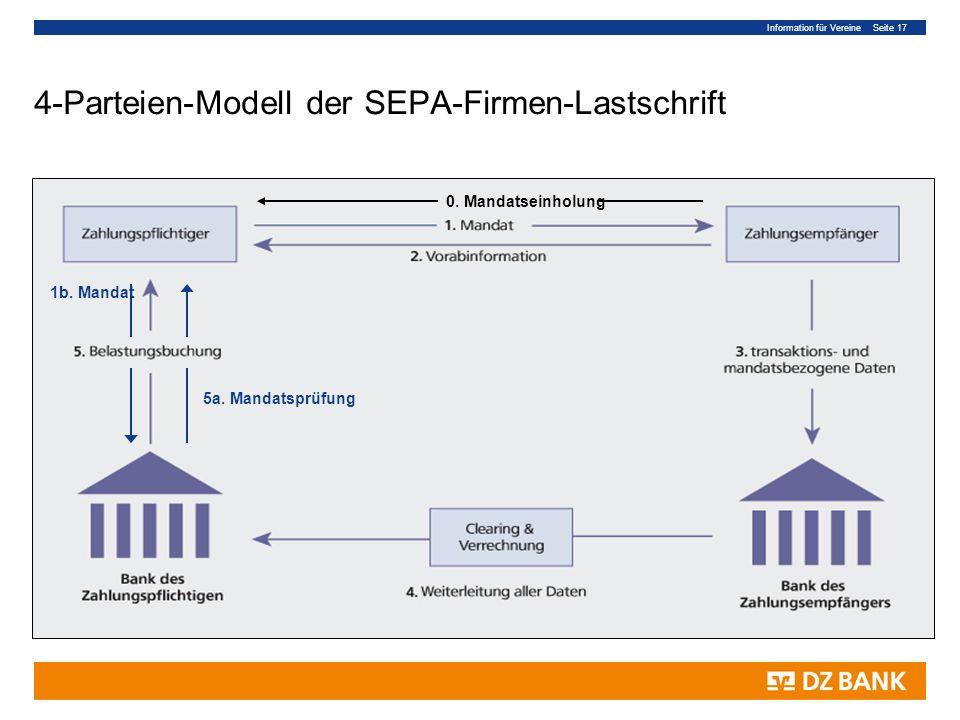 Information für Vereine Seite 17 4-Parteien-Modell der SEPA-Firmen-Lastschrift 1b. Mandat 5a. Mandatsprüfung 0. Mandatseinholung