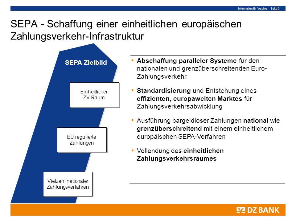 Information für Vereine Seite 3 SEPA - Schaffung einer einheitlichen europäischen Zahlungsverkehr-Infrastruktur Abschaffung paralleler Systeme für den nationalen und grenzüberschreitenden Euro- Zahlungsverkehr Standardisierung und Entstehung eines effizienten, europaweiten Marktes für Zahlungsverkehrsabwicklung Ausführung bargeldloser Zahlungen national wie grenzüberschreitend mit einem einheitlichem europäischen SEPA-Verfahren Vollendung des einheitlichen Zahlungsverkehrsraumes Vielzahl nationaler Zahlungsverfahren Vielzahl nationaler Zahlungsverfahren Einheitlicher ZV-Raum Einheitlicher ZV-Raum SEPA Zielbild EU regulierte Zahlungen EU regulierte Zahlungen