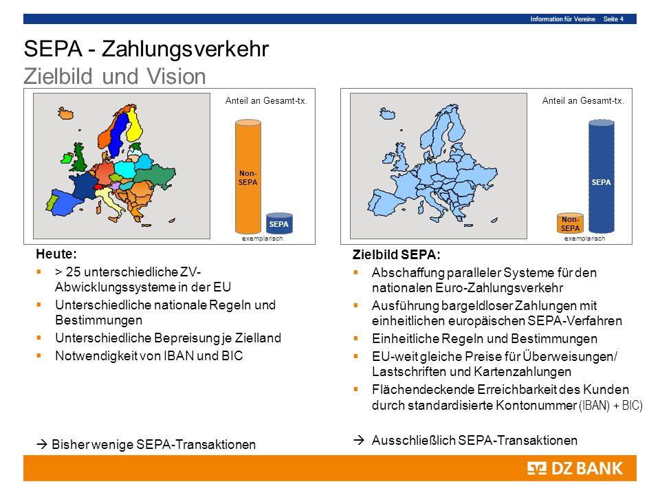 Information für Vereine Seite 4 Heute: > 25 unterschiedliche ZV- Abwicklungssysteme in der EU Unterschiedliche nationale Regeln und Bestimmungen Unter