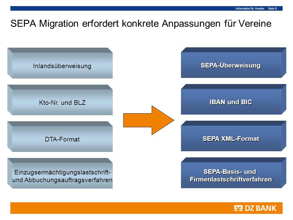 Information für Vereine Seite 6 SEPA Migration erfordert konkrete Anpassungen für Vereine Inlandsüberweisung DTA-Format Kto-Nr. und BLZ Einzugsermächt