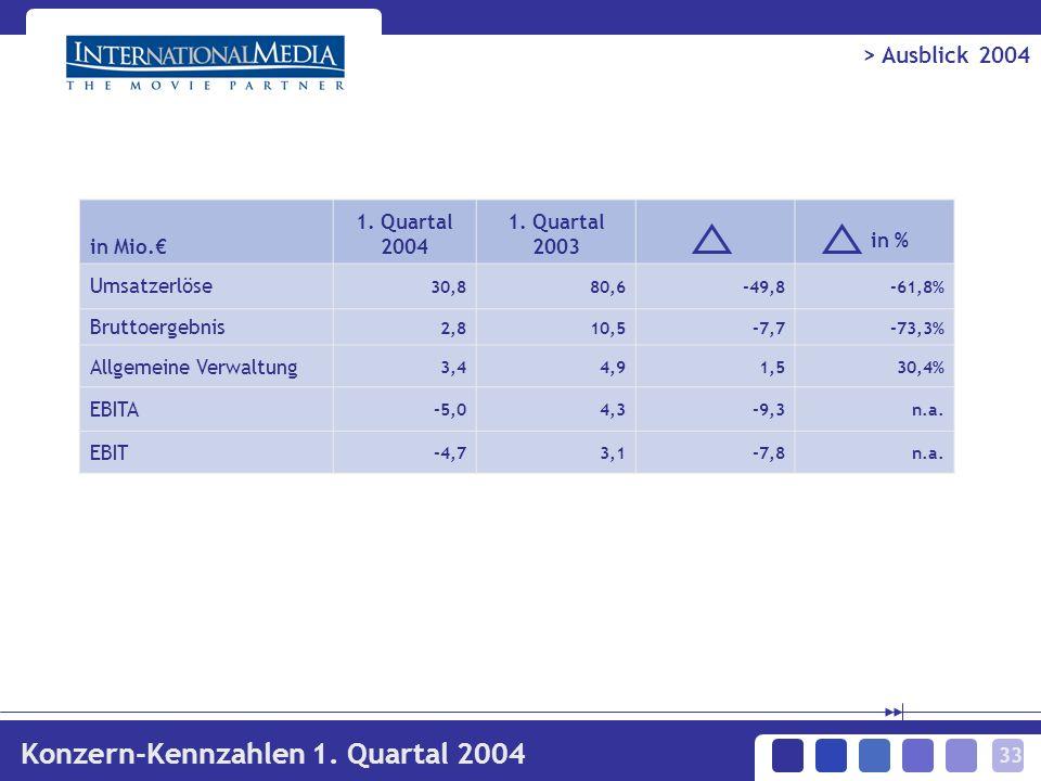 33 in Mio. 1. Quartal 2004 1.