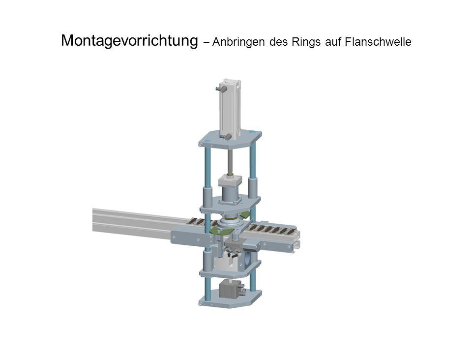 Montagevorrichtung – Anbringen des Rings auf Flanschwelle