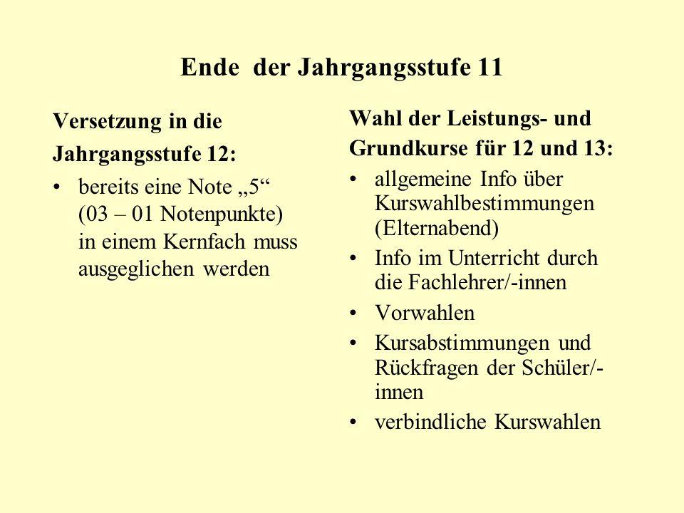 Ende der Jahrgangsstufe 11 Versetzung in die Jahrgangsstufe 12: bereits eine Note 5 (03 – 01 Notenpunkte) in einem Kernfach muss ausgeglichen werden W