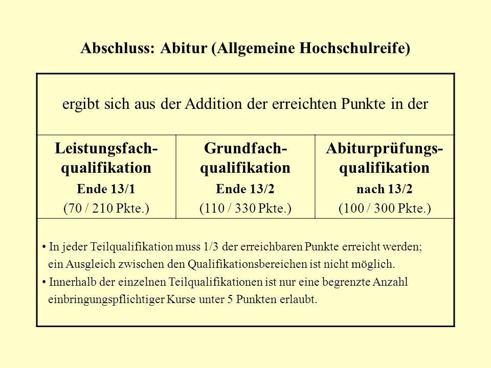 Abschluss: Abitur (Allgemeine Hochschulreife) ergibt sich aus der Addition der erreichten Punkte in der Leistungsfach- qualifikation Ende 13/1 (70 / 2