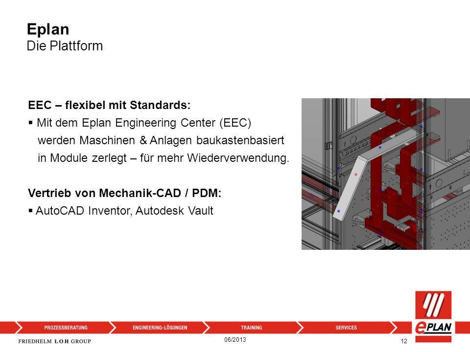 EEC – flexibel mit Standards: Mit dem Eplan Engineering Center (EEC) werden Maschinen & Anlagen baukastenbasiert in Module zerlegt – für mehr Wiederve