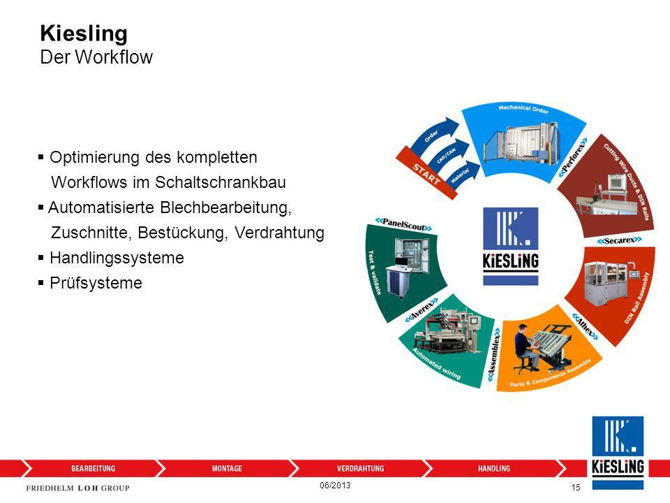15 Optimierung des kompletten Workflows im Schaltschrankbau Automatisierte Blechbearbeitung, Zuschnitte, Bestückung, Verdrahtung Handlingssysteme Prüf