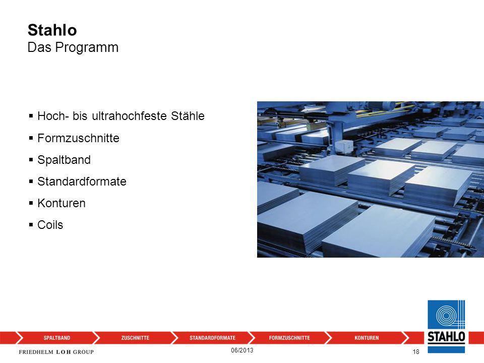 18 Hoch- bis ultrahochfeste Stähle Formzuschnitte Spaltband Standardformate Konturen Coils Stahlo Das Programm 06/2013