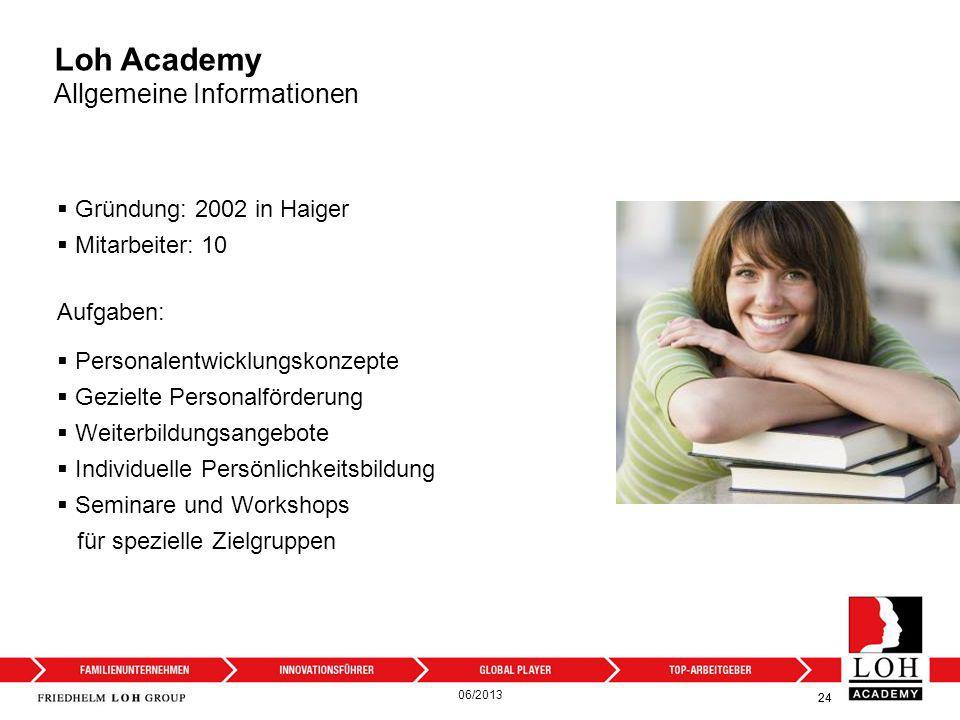 Loh Academy Allgemeine Informationen 24 Aufgaben: Personalentwicklungskonzepte Gezielte Personalförderung Weiterbildungsangebote Individuelle Persönli