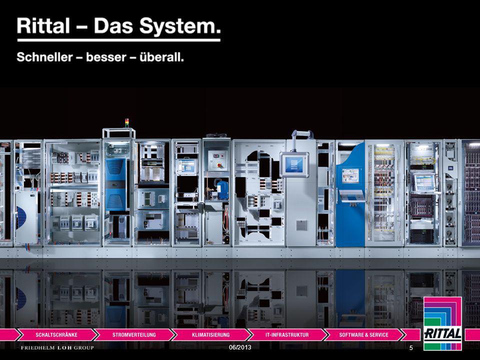 Rittal – Das System.