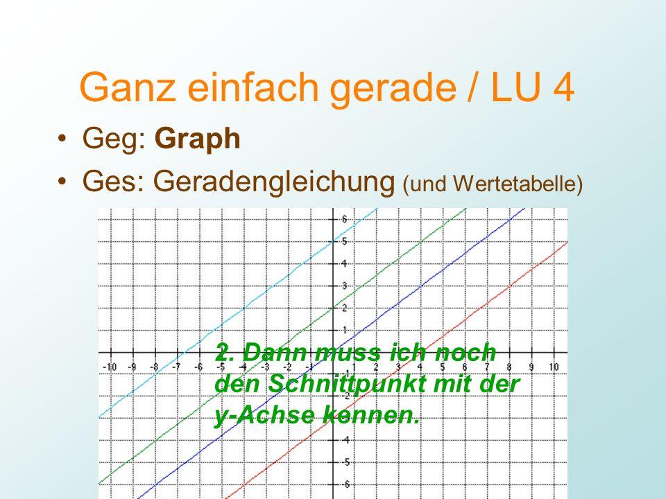 Mathbu.ch 9+ / LU 4 Lukas Müller Ganz einfach gerade / LU 4 Geg: Graph Ges: Geradengleichung (und Wertetabelle) 2. Dann muss ich noch den Schnittpunkt