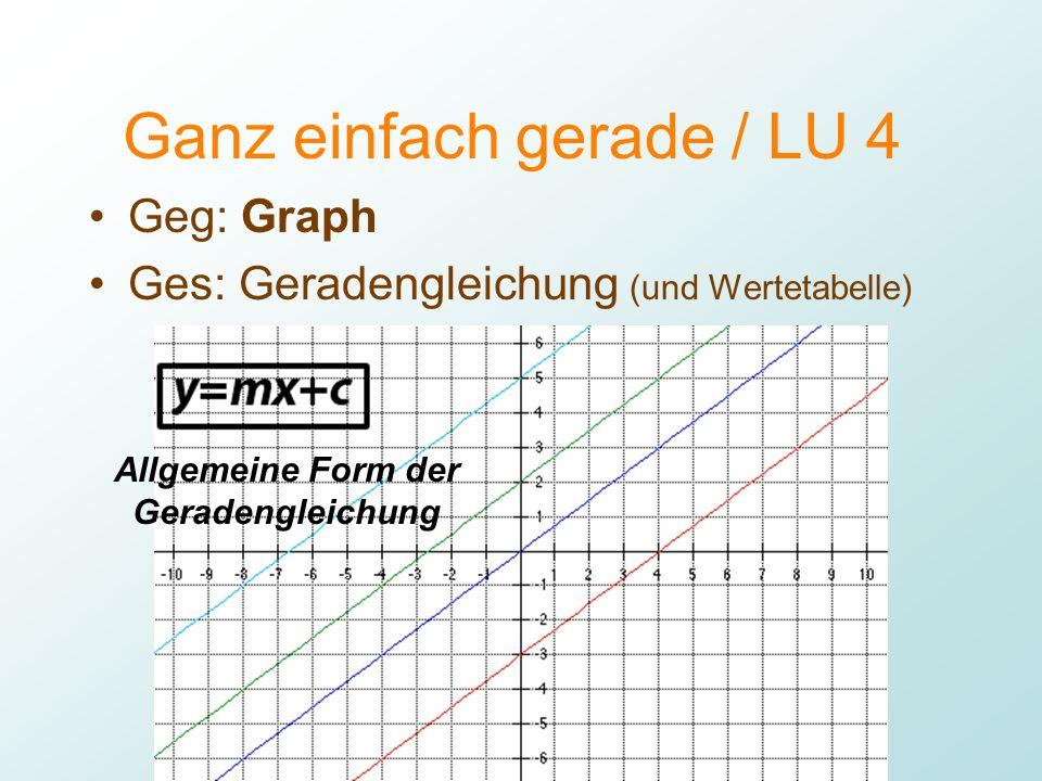 Mathbu.ch 9+ / LU 4 Lukas Müller Ganz einfach gerade / LU 4 Geg: Graph Ges: Geradengleichung (und Wertetabelle) Allgemeine Form der Geradengleichung