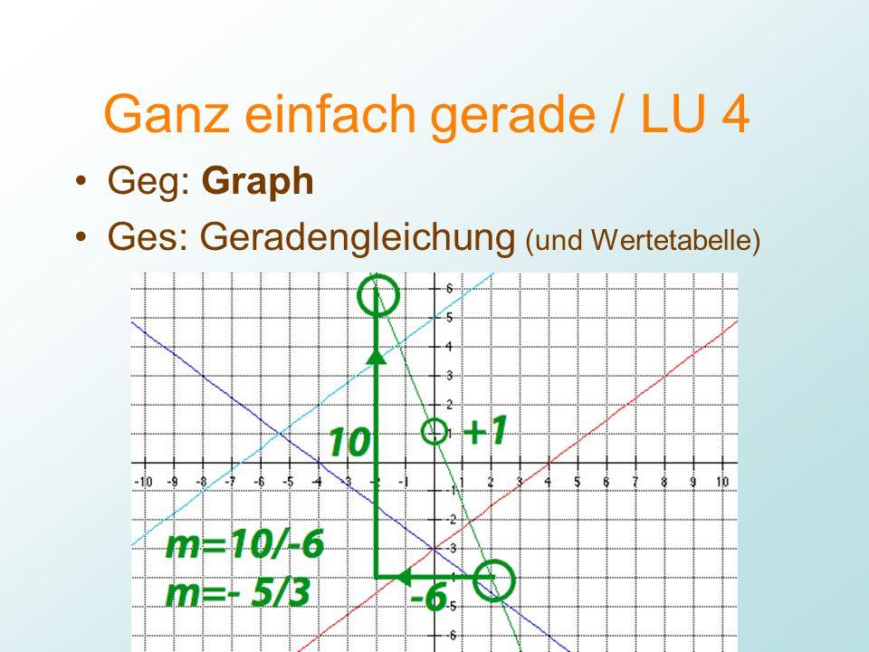 Mathbu.ch 9+ / LU 4 Lukas Müller Ganz einfach gerade / LU 4 Geg: Graph Ges: Geradengleichung (und Wertetabelle)