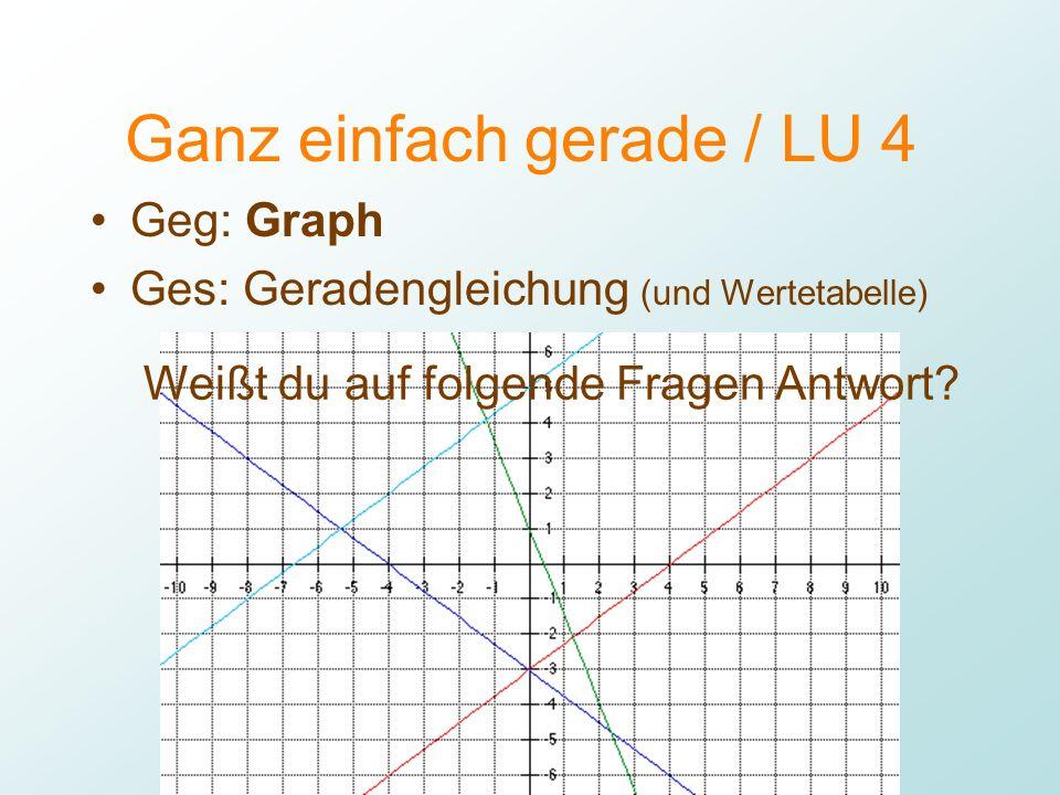 Mathbu.ch 9+ / LU 4 Lukas Müller Ganz einfach gerade / LU 4 Geg: Graph Ges: Geradengleichung (und Wertetabelle) Weißt du auf folgende Fragen Antwort?
