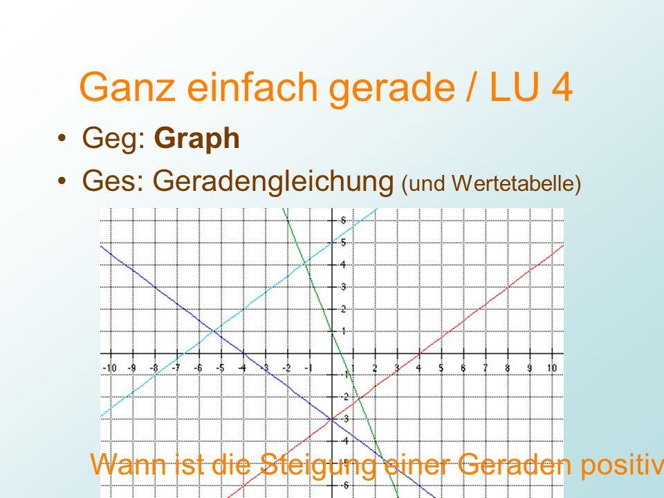 Mathbu.ch 9+ / LU 4 Lukas Müller Ganz einfach gerade / LU 4 Geg: Graph Ges: Geradengleichung (und Wertetabelle) Wann ist die Steigung einer Geraden po