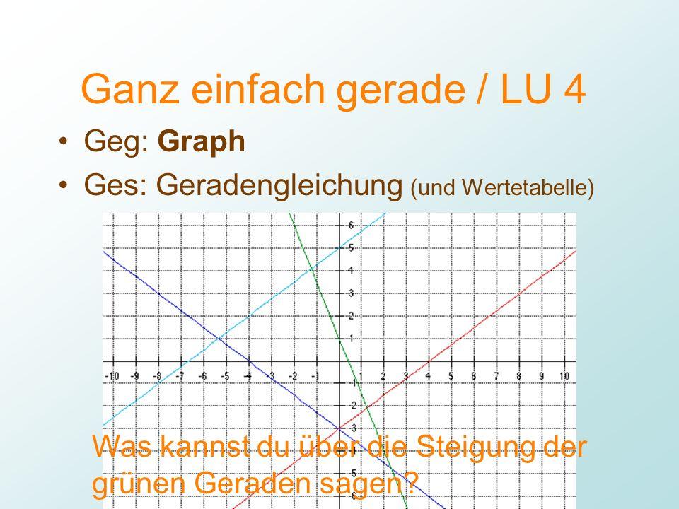 Mathbu.ch 9+ / LU 4 Lukas Müller Ganz einfach gerade / LU 4 Geg: Graph Ges: Geradengleichung (und Wertetabelle) Was kannst du über die Steigung der gr