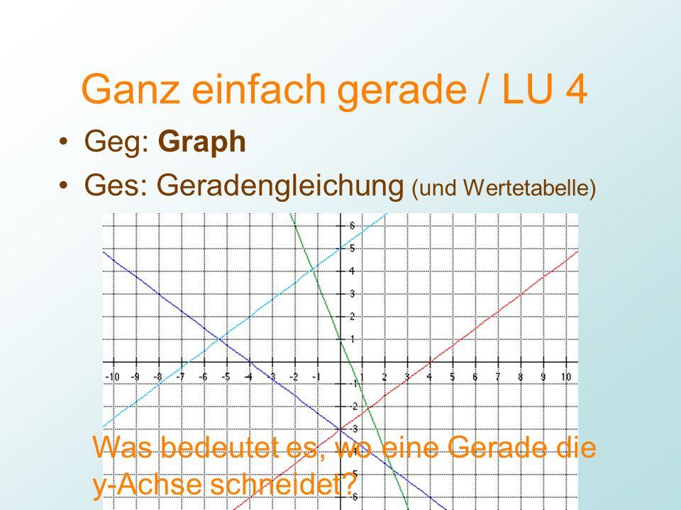 Mathbu.ch 9+ / LU 4 Lukas Müller Ganz einfach gerade / LU 4 Geg: Graph Ges: Geradengleichung (und Wertetabelle) Was bedeutet es, wo eine Gerade die y-