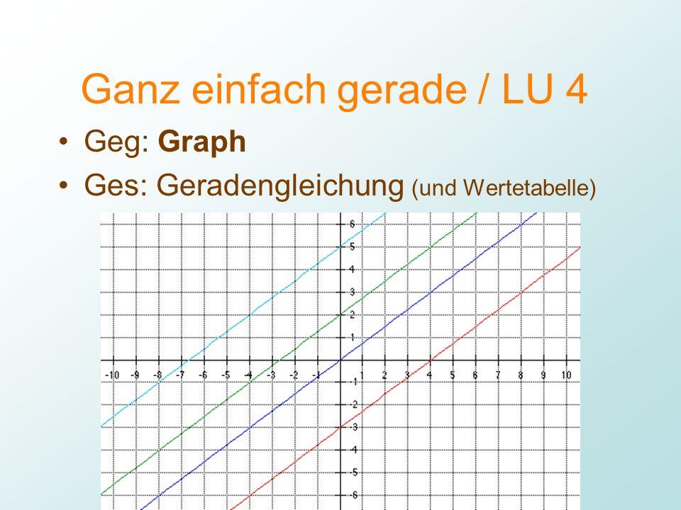 Mathbu.ch 9+ / LU 4 Lukas Müller Ganz einfach gerade / LU 4 Geg: Graph Ges: Geradengleichung (und Wertetabelle) Wie lautet die Geradengleichung für die rote Gerade?