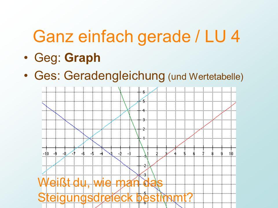 Mathbu.ch 9+ / LU 4 Lukas Müller Ganz einfach gerade / LU 4 Geg: Graph Ges: Geradengleichung (und Wertetabelle) Weißt du, wie man das Steigungsdreieck