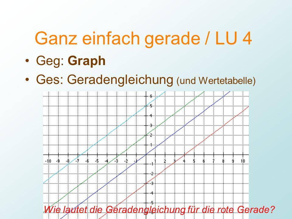 Mathbu.ch 9+ / LU 4 Lukas Müller Ganz einfach gerade / LU 4 Geg: Graph Ges: Geradengleichung (und Wertetabelle) Wenn sie nach rechts oben gerichtet ist.