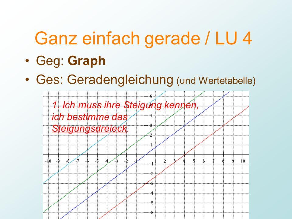 Mathbu.ch 9+ / LU 4 Lukas Müller Ganz einfach gerade / LU 4 Geg: Graph Ges: Geradengleichung (und Wertetabelle) Was kannst du über die Steigung der grünen Geraden sagen?