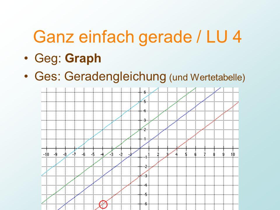 Mathbu.ch 9+ / LU 4 Lukas Müller Ganz einfach gerade / LU 4 Geg: Graph Ges: Geradengleichung (und Wertetabelle) Sie ist nach rechts unten gerichtet, deshalb hat sie eine negative Steigung.