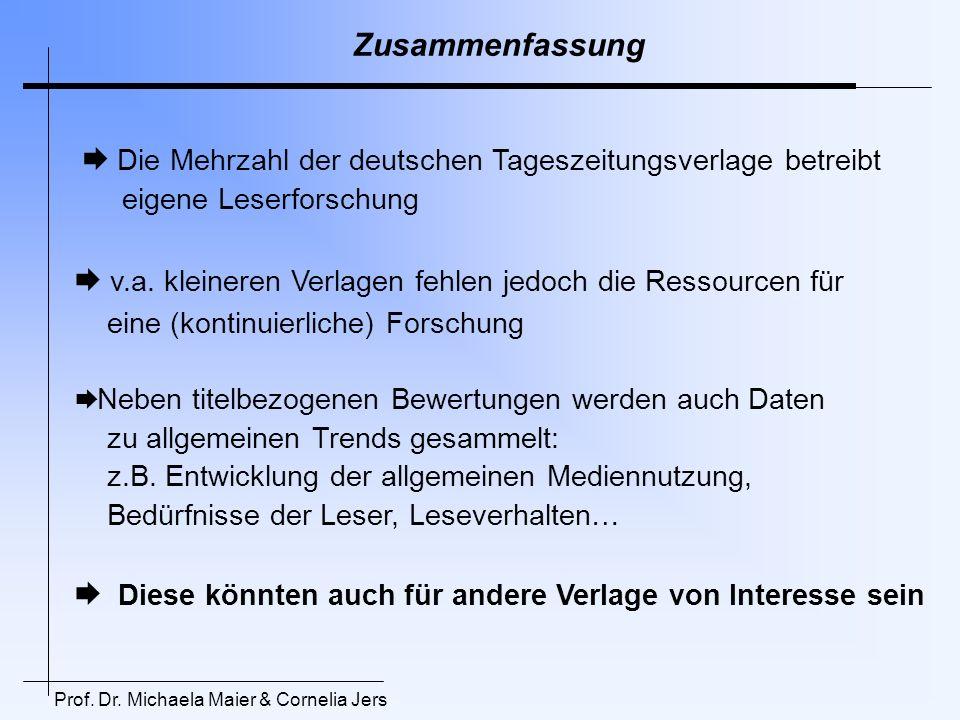 Zusammenfassung Die Mehrzahl der deutschen Tageszeitungsverlage betreibt eigene Leserforschung v.a. kleineren Verlagen fehlen jedoch die Ressourcen fü