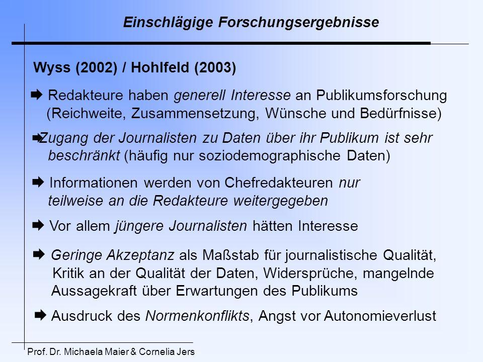 Einschlägige Forschungsergebnisse Wyss (2002) / Hohlfeld (2003) Zugang der Journalisten zu Daten über ihr Publikum ist sehr beschränkt (häufig nur soz
