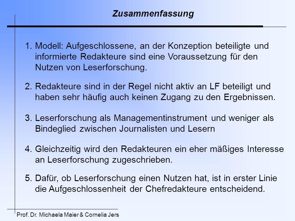 Zusammenfassung 1. Modell: Aufgeschlossene, an der Konzeption beteiligte und informierte Redakteure sind eine Voraussetzung für den Nutzen von Leserfo