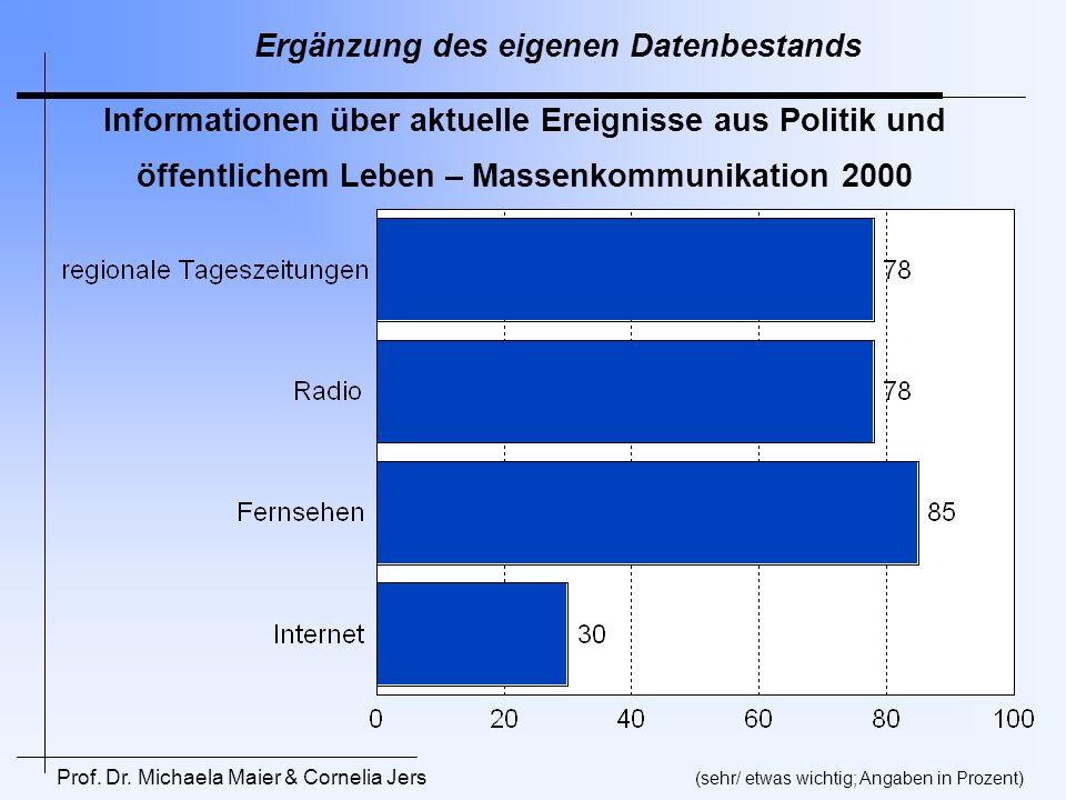 Prof. Dr. Michaela Maier & Cornelia Jers Informationen über aktuelle Ereignisse aus Politik und öffentlichem Leben – Massenkommunikation 2000 (sehr/ e