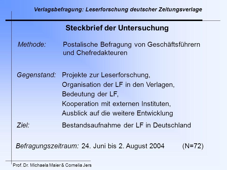Verlagsbefragung: Leserforschung deutscher Zeitungsverlage Steckbrief der Untersuchung Befragungszeitraum: 24. Juni bis 2. August 2004 (N=72) Methode: