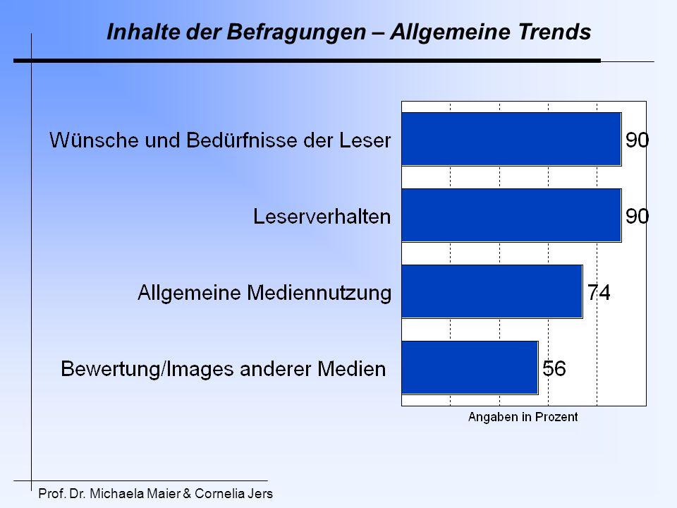 Modell Nutzen der Leserforschung Umsetzung durch die Redakteure Aufgeschlossenheit Beteiligung an Vermittlung der Ergebnisse Verlag / GF Chefredaktion Redakteure Abteilungen Fragestellung Konzeption Lernen Nutzen von Leserforschung 0,3 b 0,7 b 0,6 c 0,2 a 0,3 Prof.