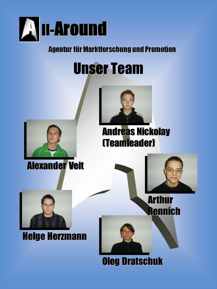 ll- Around Agentur für Marktforschung und Promotion Unser Team Andreas Nickolay (Teamleader) Arthur Rennich Oleg Dratschuk Helge Herzmann Alexander Veit