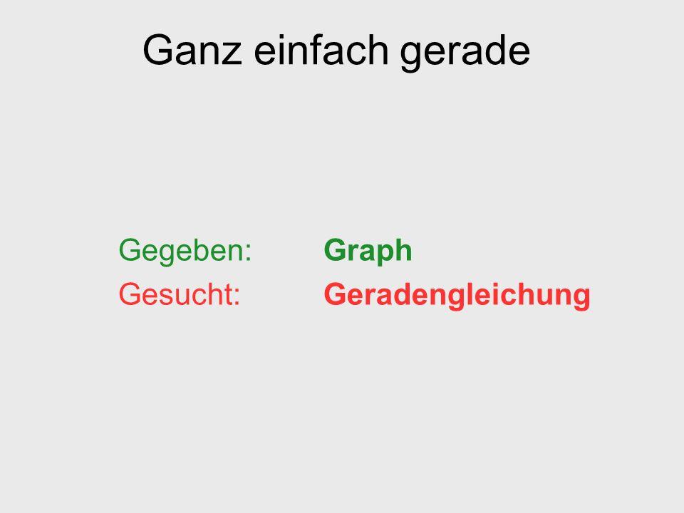Gegeben: Graph Gesucht: Geradengleichung Ganz einfach gerade