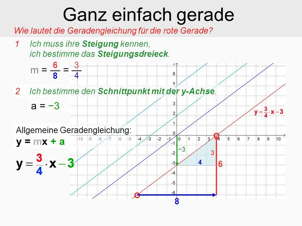Wie lautet die Geradengleichung für die rote Gerade? 1Ich muss ihre Steigung kennen, ich bestimme das Steigungsdreieck. m = = 6 8 3 4 8 6 3 4 2 Ich be