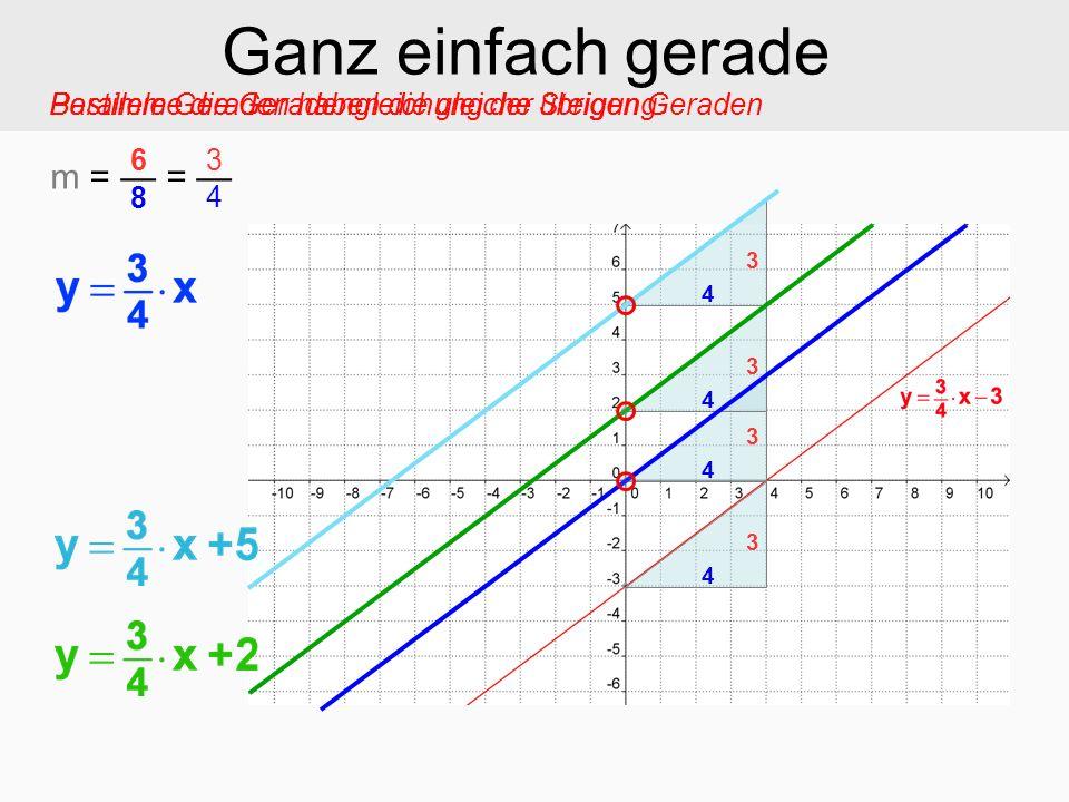 Ganz einfach gerade Parallele Geraden haben die gleiche Steigung: m = = 6 8 3 4 3 4 3 4 3 4 3 4 Bestimme die Geradengleichung der übrigen Geraden