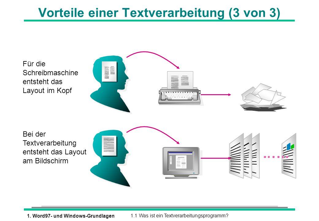 1. Word97- und Windows-Grundlagen1.1 Was ist ein Textverarbeitungsprogramm? Vorteile einer Textverarbeitung (3 von 3) Für die Schreibmaschine entsteht