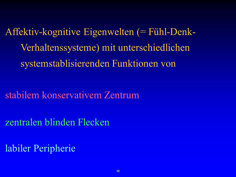 30 Affektiv-kognitive Eigenwelten (= Fühl-Denk- Verhaltenssysteme) mit unterschiedlichen systemstablisierenden Funktionen von stabilem konservativem Zentrum zentralen blinden Flecken labiler Peripherie