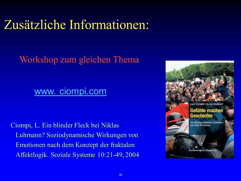 35 Zusätzliche Informationen: www. ciompi.com Workshop zum gleichen Thema Ciompi, L.