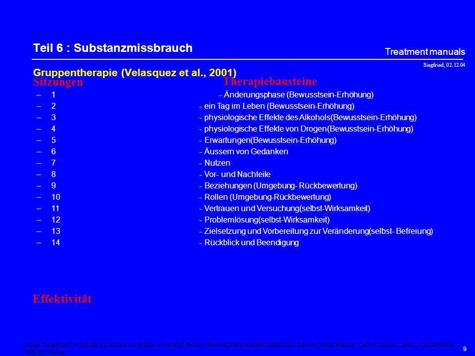 Siegfried, 02.12.04 Treatment manuals 9 Teil 6 : Substanzmissbrauch Gruppentherapie (Velasquez et al., 2001) –1 –2 –3 –4 –5 –6 –7 –8 –9 –10 –11 –12 –13 –14 - Änderungsphase (Bewusstsein-Erhöhung) - ein Tag im Leben (Bewusstsein-Erhöhung) - physiologische Effekte des Alkohols(Bewusstsein-Erhöhung) - physiologische Effekte von Drogen(Bewusstsein-Erhöhung) - Erwartungen(Bewusstsein-Erhöhung) - Äussern von Gedanken - Nutzen - Vor- und Nachteile - Beziehungen (Umgebung- Rückbewertung) - Rollen (Umgebung-Rückbewertung) - Vertrauen und Versuchung(selbst-Wirksamkeit) - Problemlösung(selbst-Wirksamkeit) - Zielsetzung und Vorbereitung zur Veränderung(selbst- Befreiung) - Rückblick und Beendigung Sitzungen Therapiebausteine Group Treatment for Substance Abuse, An stages-of-change therapy Manual, Mary Marden Velasquez; Gaylyn Gaddy Maurer; Cathy Crouch; Carlo C.