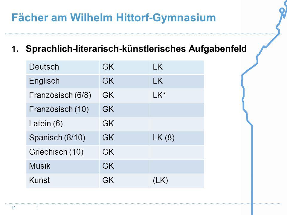 Fächer am Wilhelm Hittorf-Gymnasium 10 1.