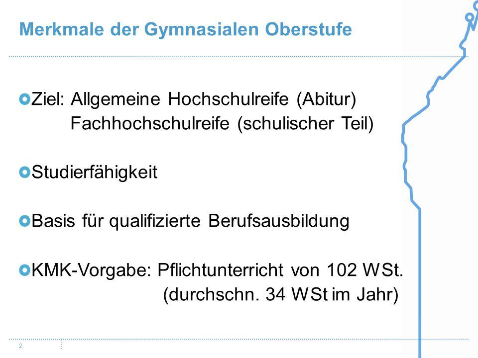 Fächer am Wilhelm Hittorf-Gymnasium 13 4.Keinem Aufgabenfeld zugeordnet Ev.